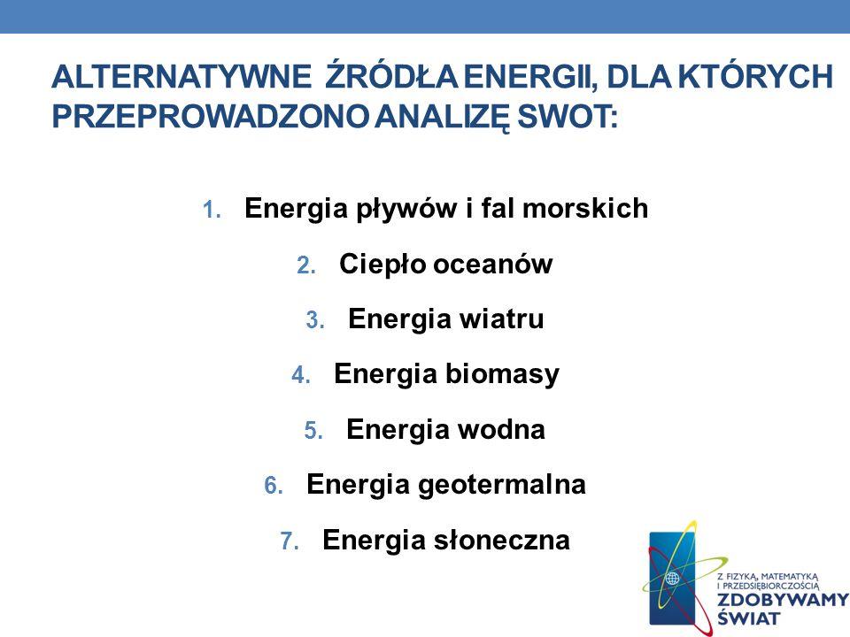 alternatywne źródła energii, dla których przeprowadzono analizę SWOT: