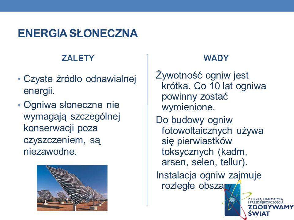 Energia słoneczna ZALETY. WADY. Żywotność ogniw jest krótka. Co 10 lat ogniwa powinny zostać wymienione.
