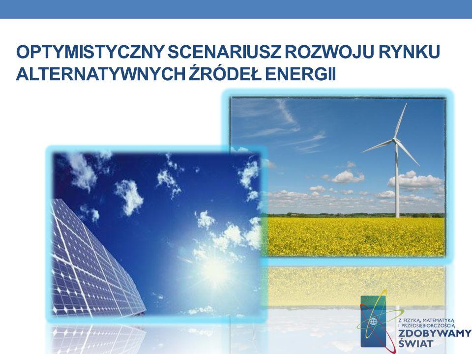 optymistyczny scenariusz rozwoju rynku alternatywnych źródeł energii