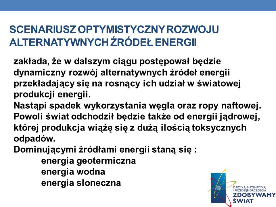 Scenariusz optymistyczny rozwoju alternatywnych źródeł energii