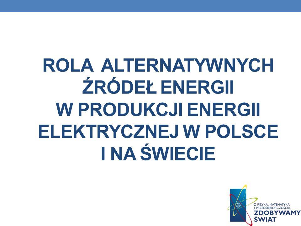 Rola alternatywnych źródeł energii w Produkcji energii elektrycznej w polsce i na świecie