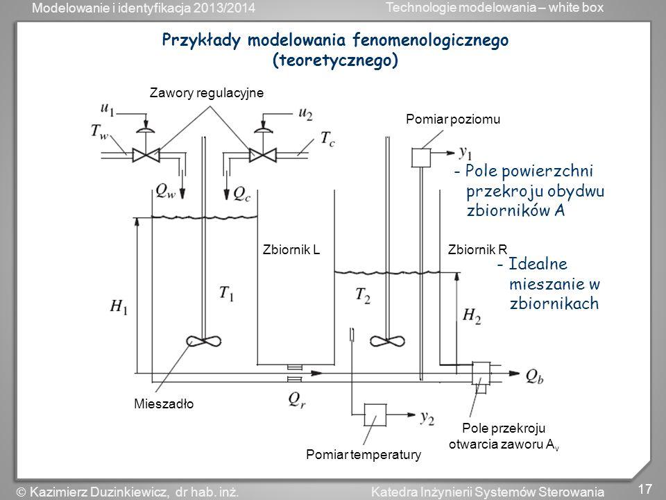 Przykłady modelowania fenomenologicznego (teoretycznego)