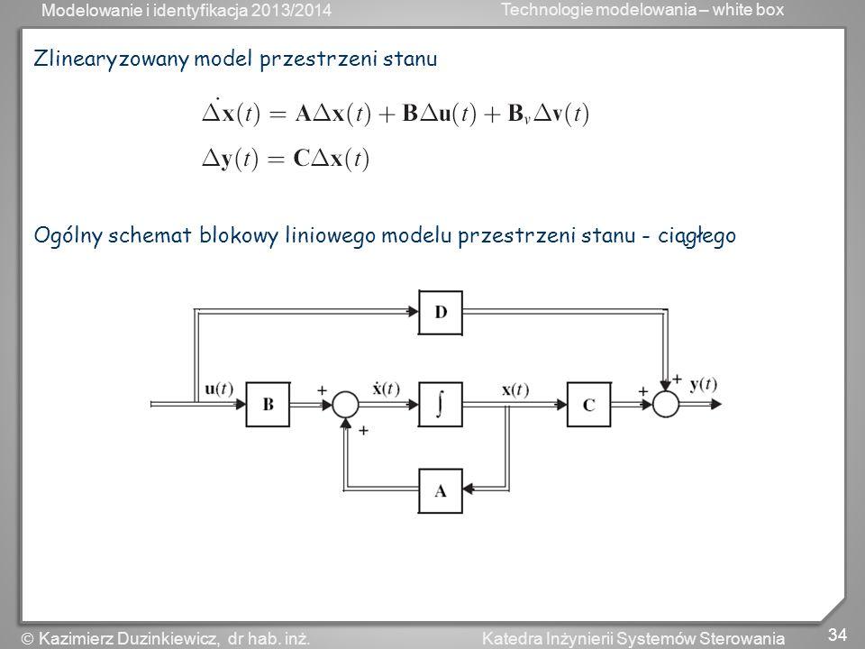 Zlinearyzowany model przestrzeni stanu