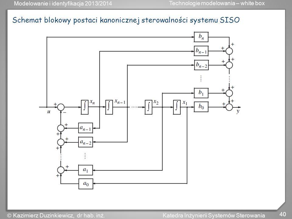 Schemat blokowy postaci kanonicznej sterowalności systemu SISO