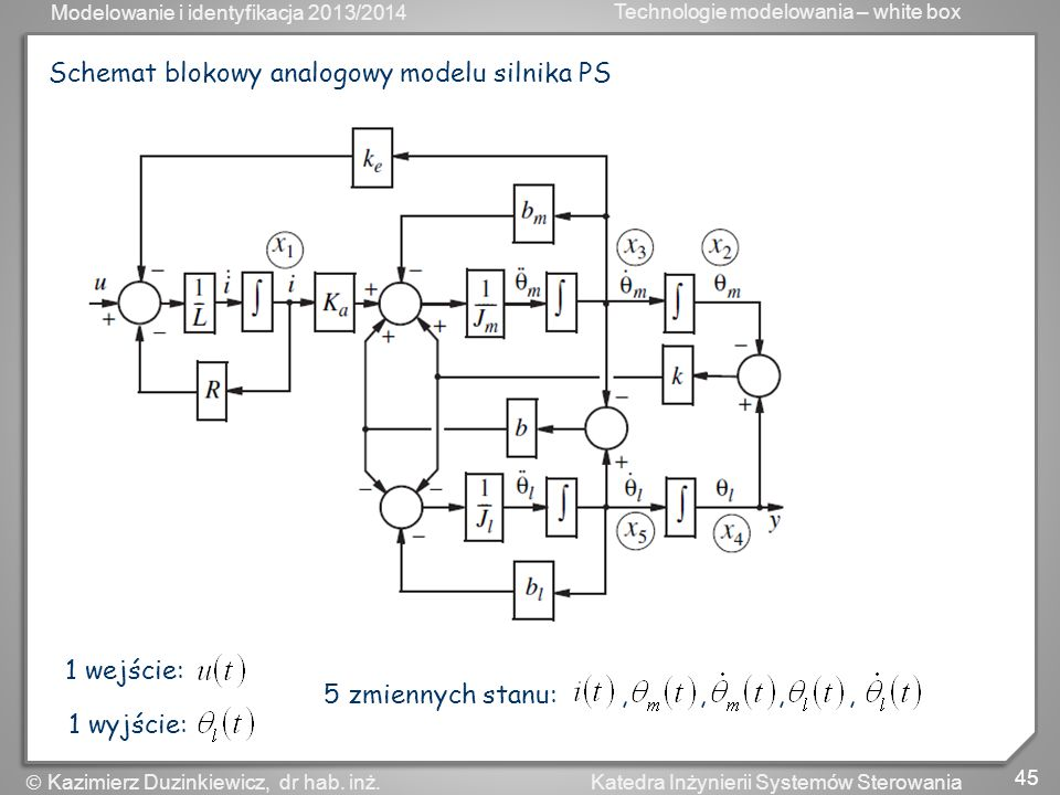 Schemat blokowy analogowy modelu silnika PS