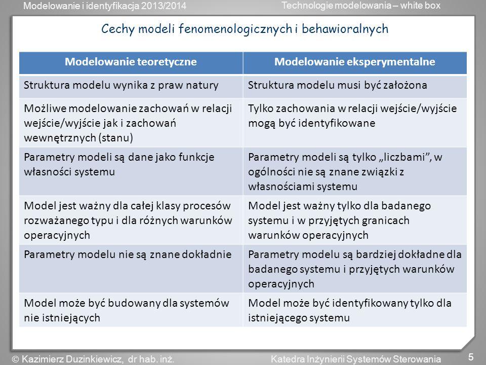 Modelowanie teoretyczne Modelowanie eksperymentalne