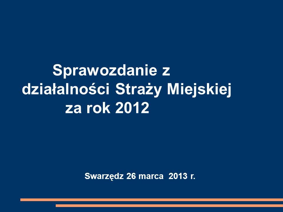działalności Straży Miejskiej za rok 2012