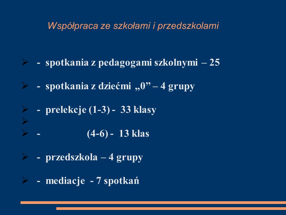 - spotkania z pedagogami szkolnymi – 25