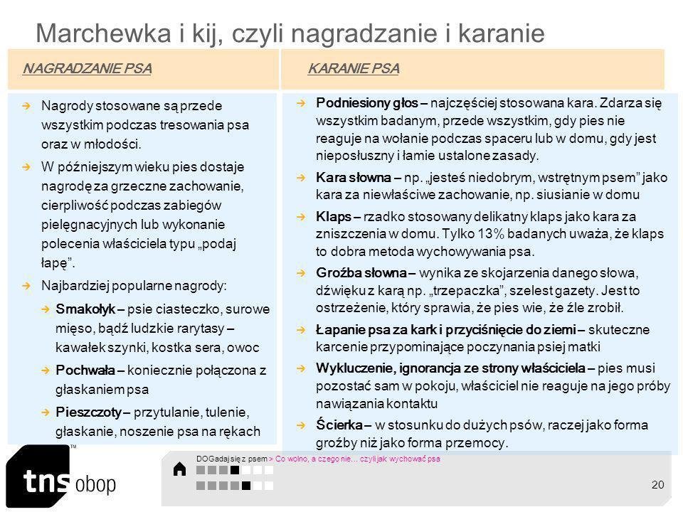 Marchewka i kij, czyli nagradzanie i karanie