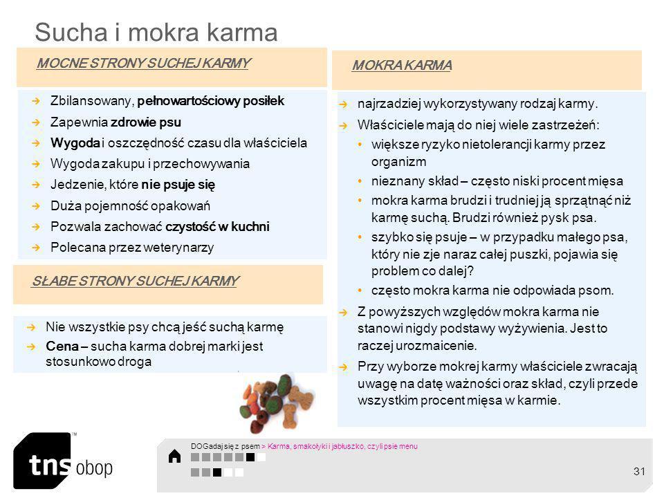 Sucha i mokra karma MOCNE STRONY SUCHEJ KARMY MOKRA KARMA