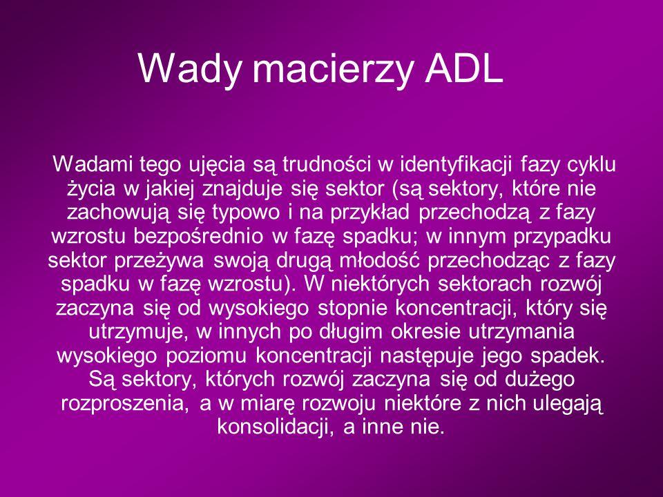 Wady macierzy ADL