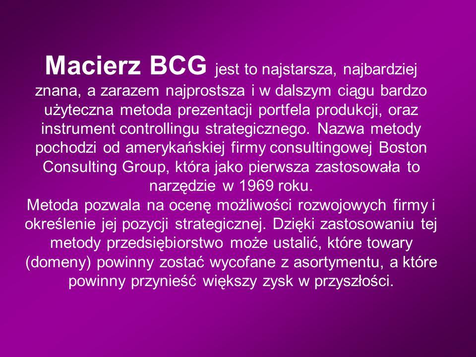 Macierz BCG jest to najstarsza, najbardziej znana, a zarazem najprostsza i w dalszym ciągu bardzo użyteczna metoda prezentacji portfela produkcji, oraz instrument controllingu strategicznego.