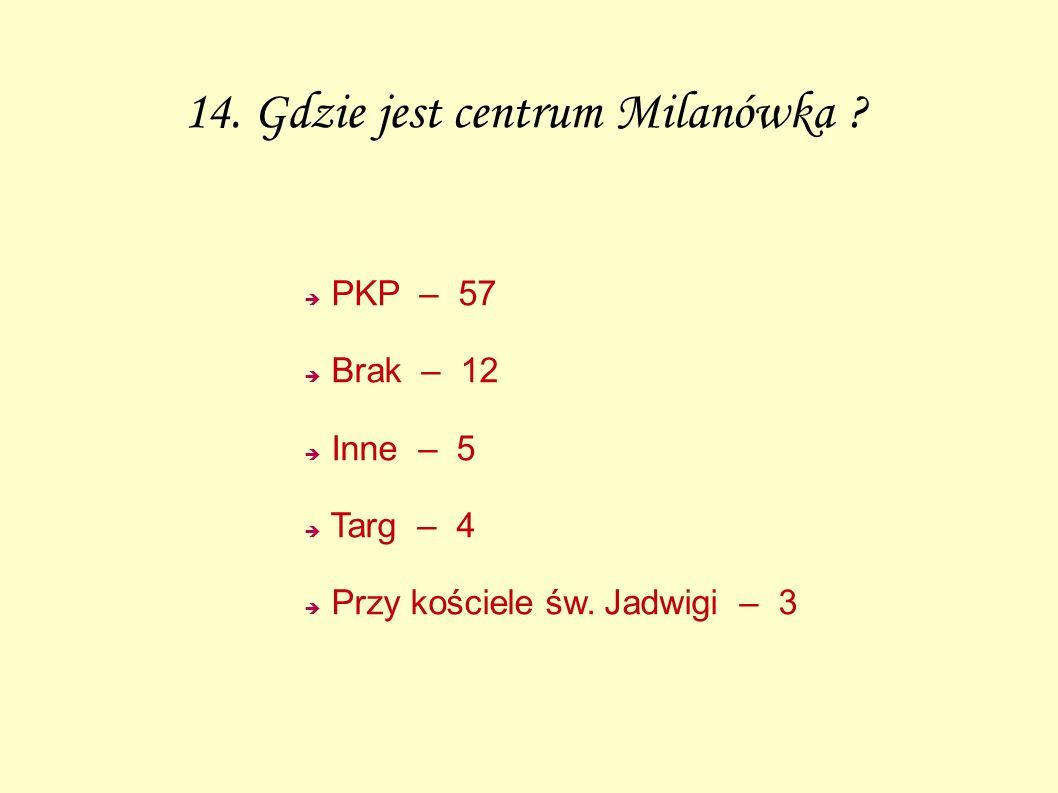 14. Gdzie jest centrum Milanówka