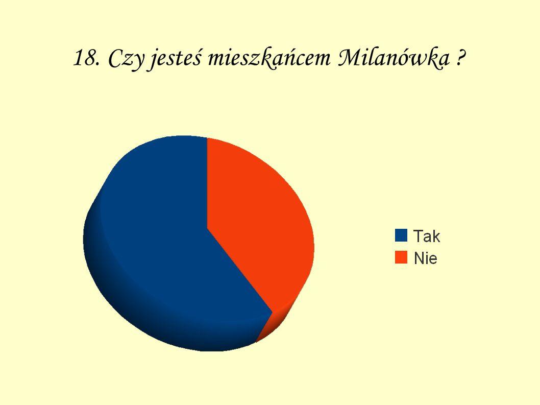 18. Czy jesteś mieszkańcem Milanówka
