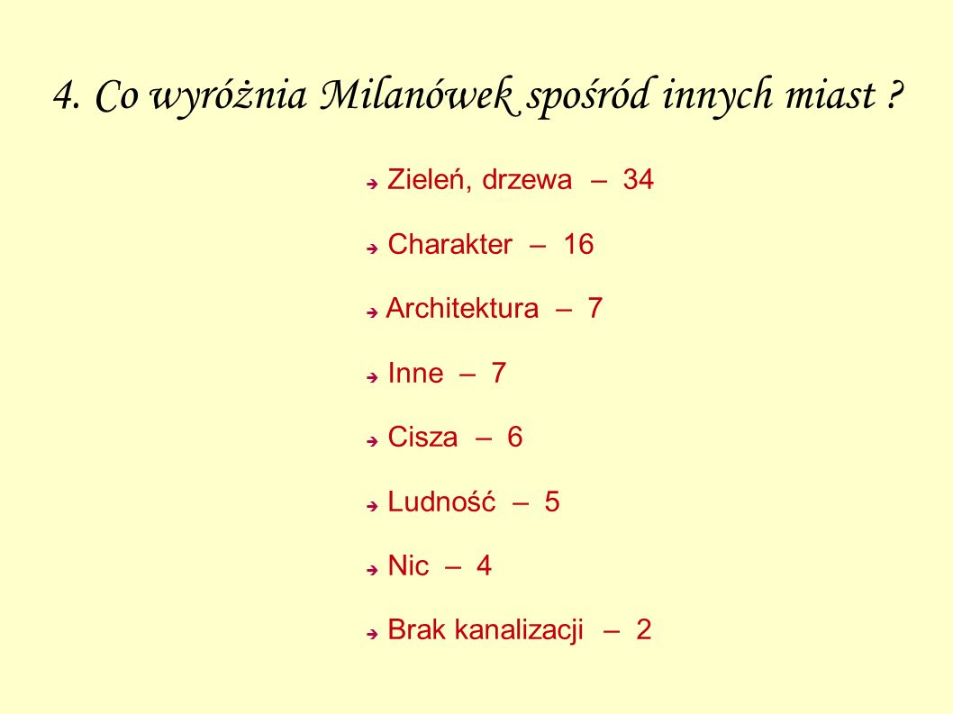 4. Co wyróżnia Milanówek spośród innych miast