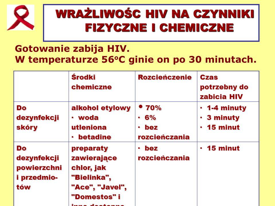 WRAŻLIWOŚC HIV NA CZYNNIKI FIZYCZNE I CHEMICZNE