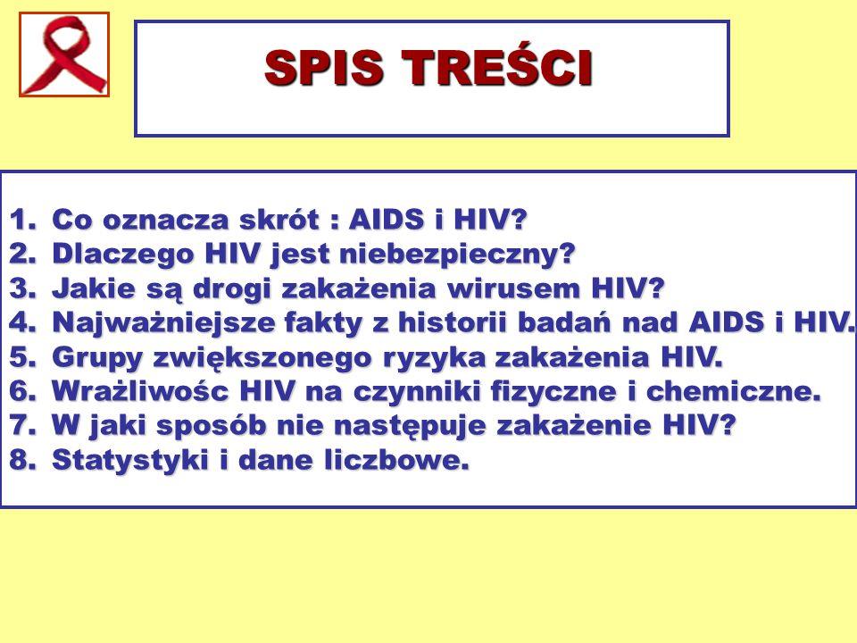SPIS TREŚCI Co oznacza skrót : AIDS i HIV
