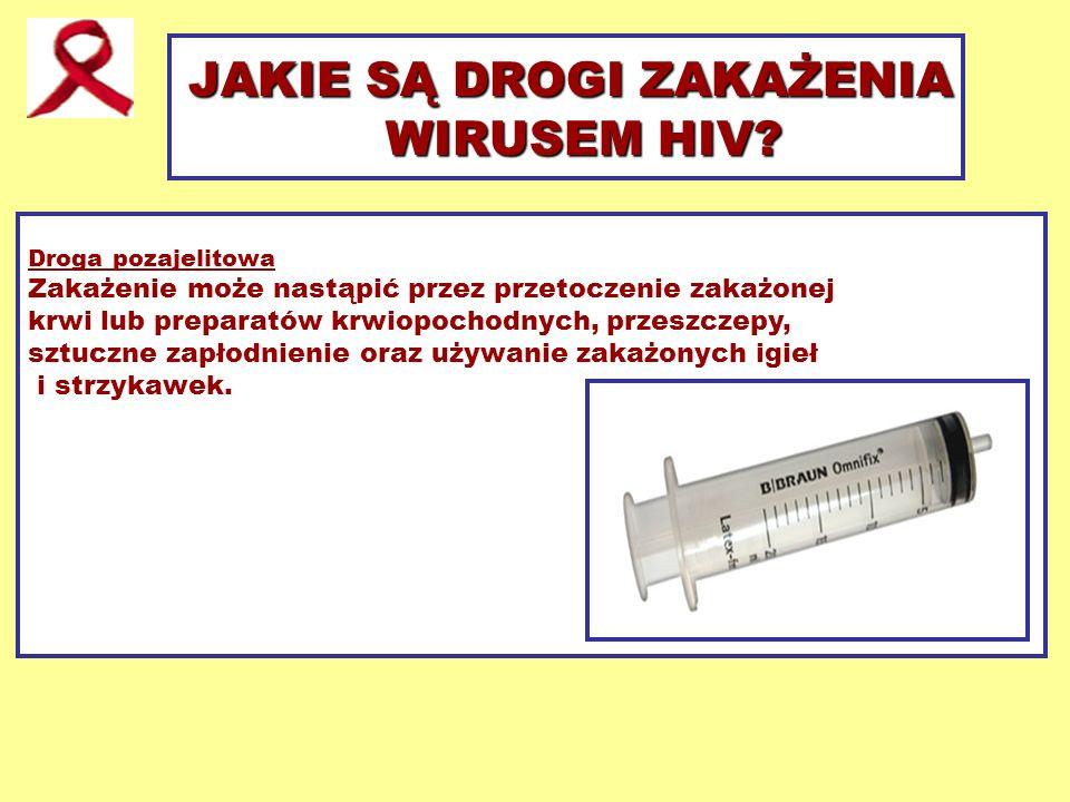 JAKIE SĄ DROGI ZAKAŻENIA WIRUSEM HIV