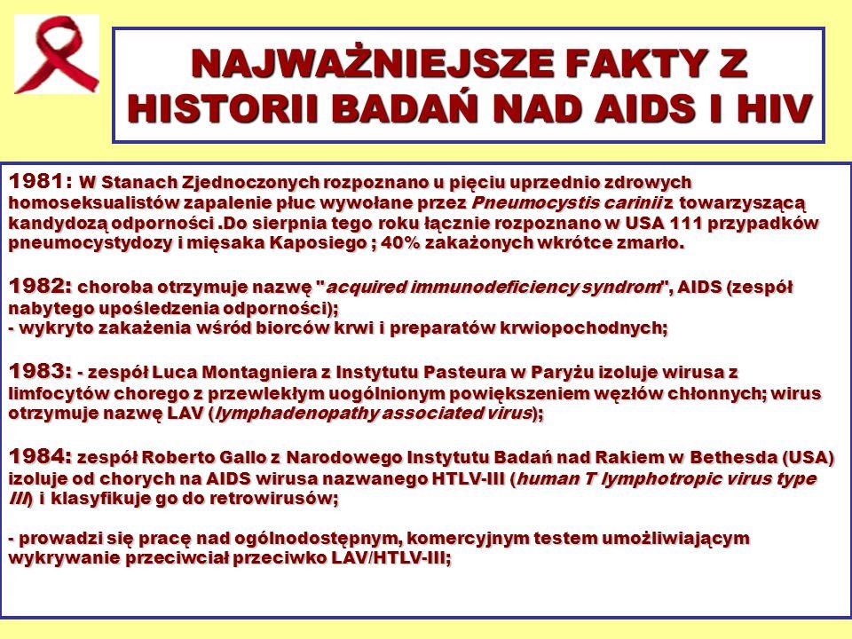 AIDS wybór zależy do Ciebie. - ppt pobierz