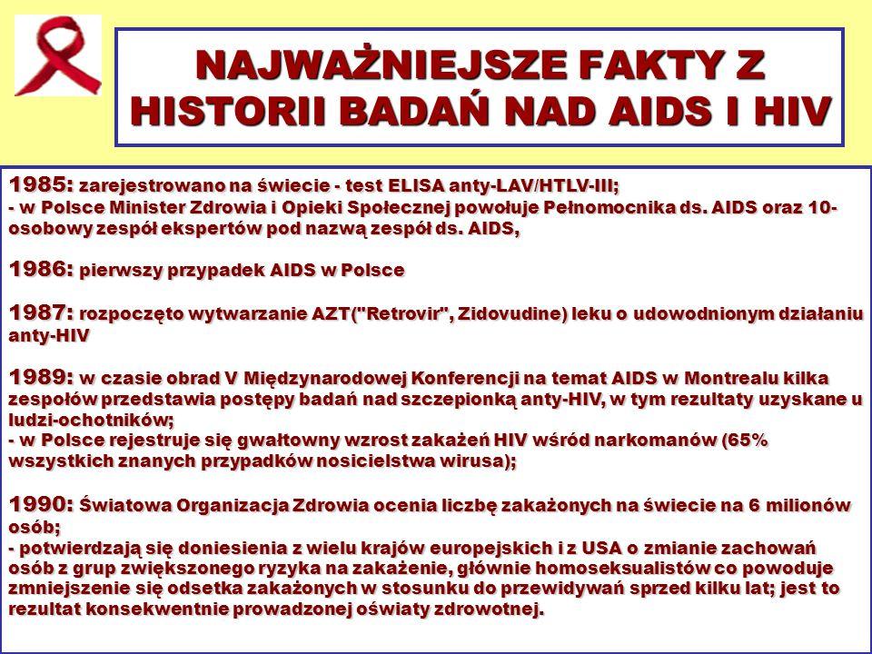 NAJWAŻNIEJSZE FAKTY Z HISTORII BADAŃ NAD AIDS I HIV