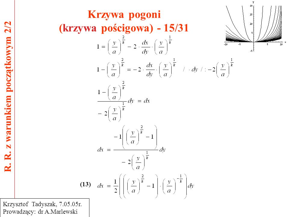 Krzywa pogoni (krzywa pościgowa) - 15/31