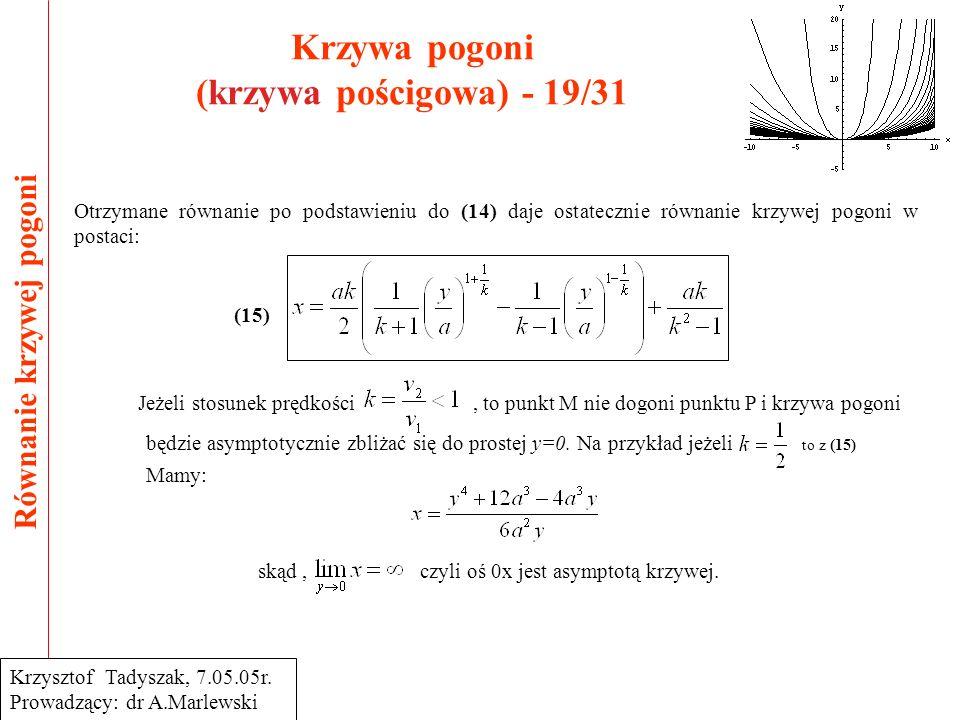 Krzywa pogoni (krzywa pościgowa) - 19/31