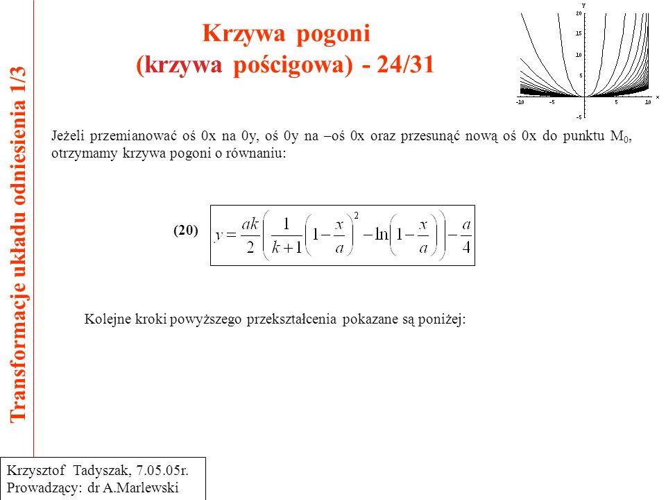 Krzywa pogoni (krzywa pościgowa) - 24/31