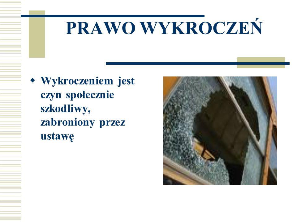 PRAWO WYKROCZEŃ Wykroczeniem jest czyn społecznie szkodliwy, zabroniony przez ustawę