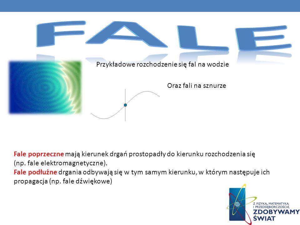 FALE Przykładowe rozchodzenie się fal na wodzie Oraz fali na sznurze
