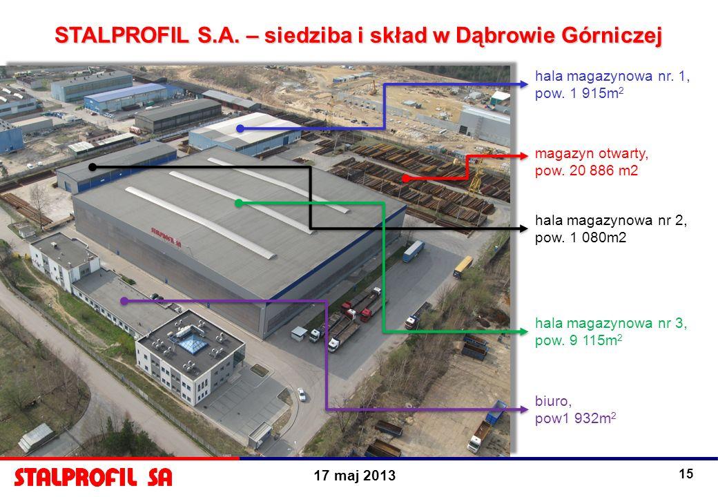 STALPROFIL S.A. – siedziba i skład w Dąbrowie Górniczej