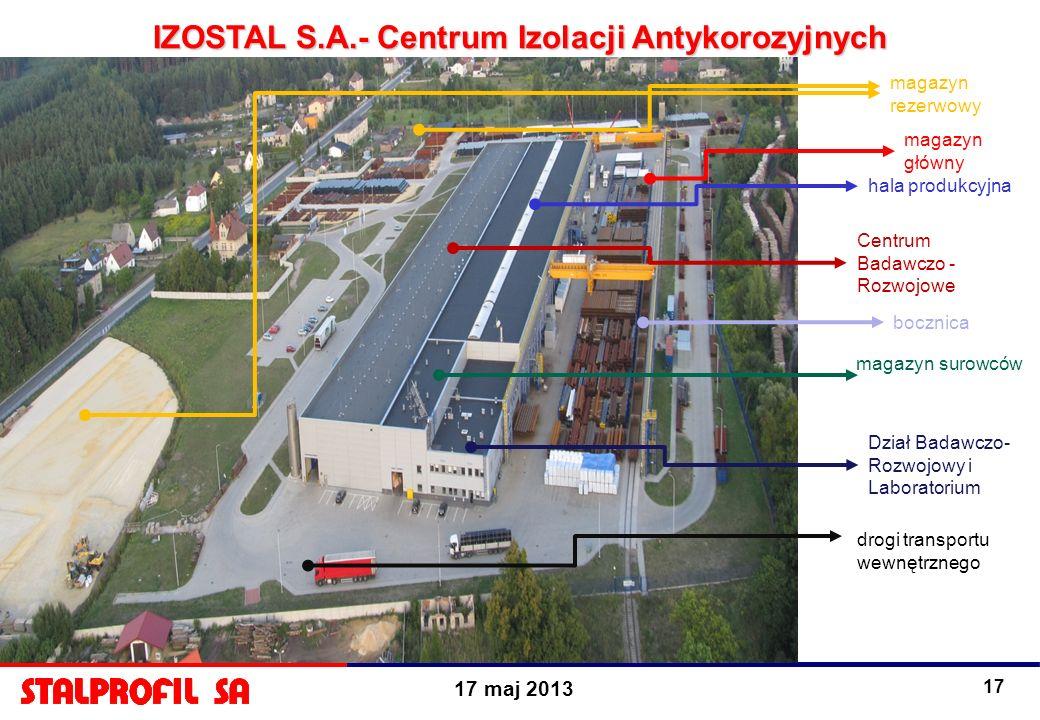 IZOSTAL S.A.- Centrum Izolacji Antykorozyjnych
