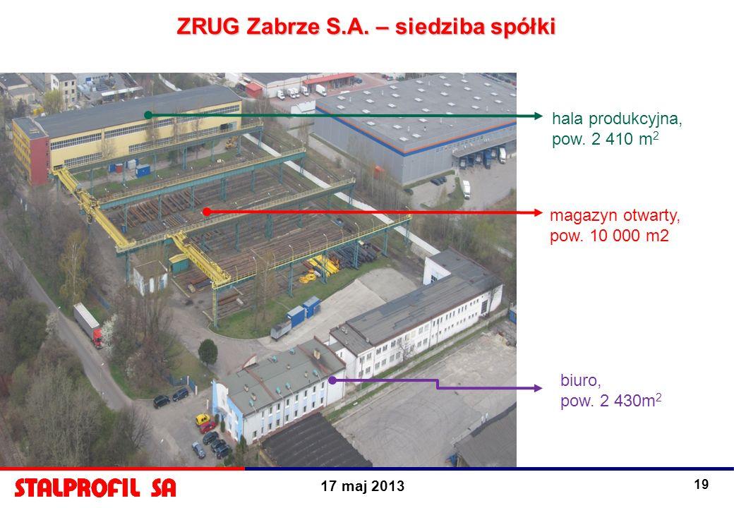 ZRUG Zabrze S.A. – siedziba spółki