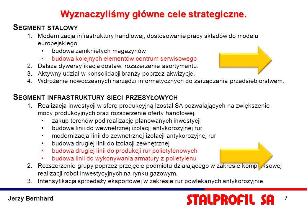 Wyznaczyliśmy główne cele strategiczne.