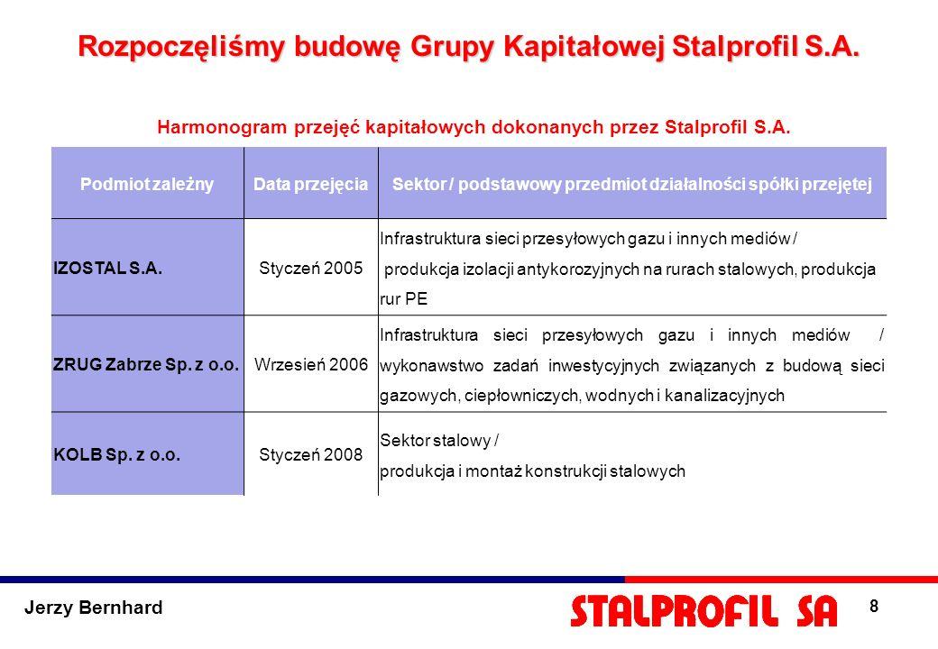 Harmonogram przejęć kapitałowych dokonanych przez Stalprofil S.A.