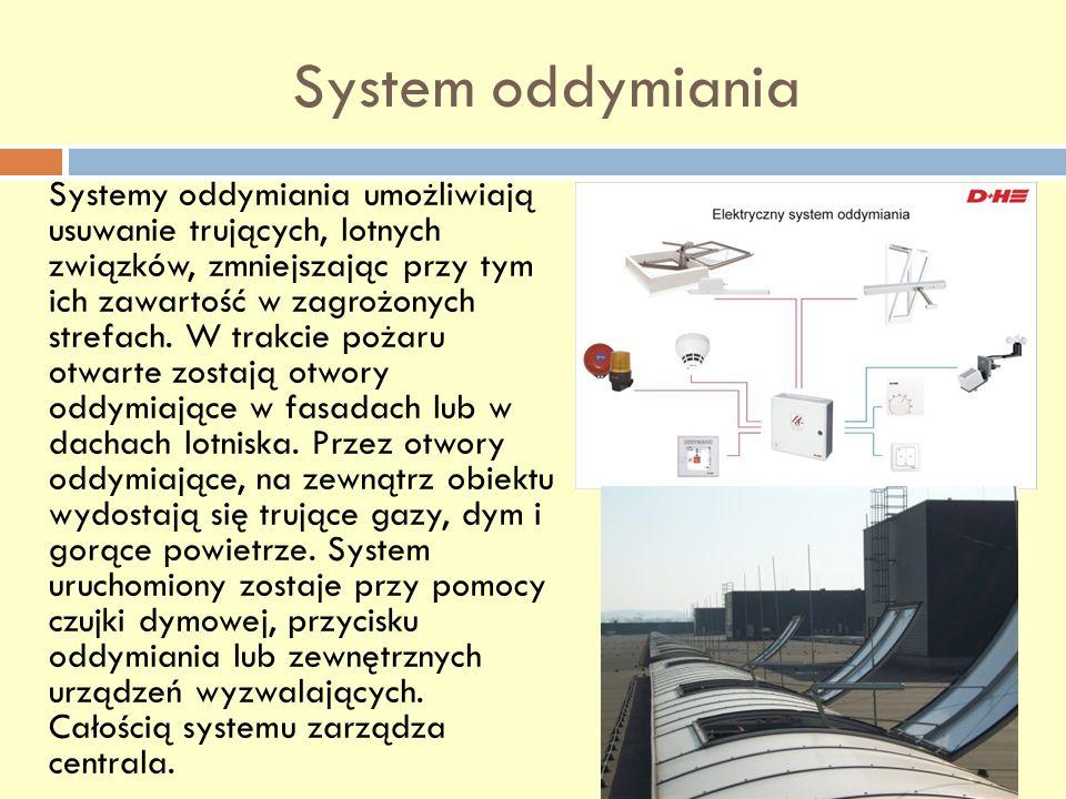 System oddymiania