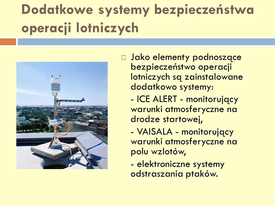 Dodatkowe systemy bezpieczeństwa operacji lotniczych