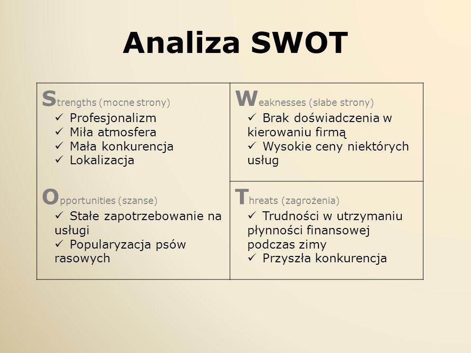 Analiza SWOT Strengths (mocne strony) Weaknesses (słabe strony)