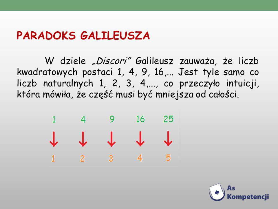 PARADOKS GALILEUSZA