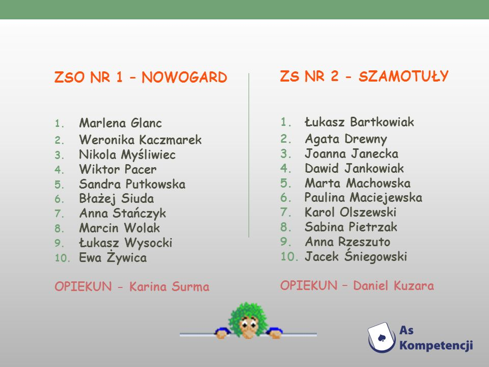 OPIEKUN – Daniel Kuzara ZS NR 2 - SZAMOTUŁY