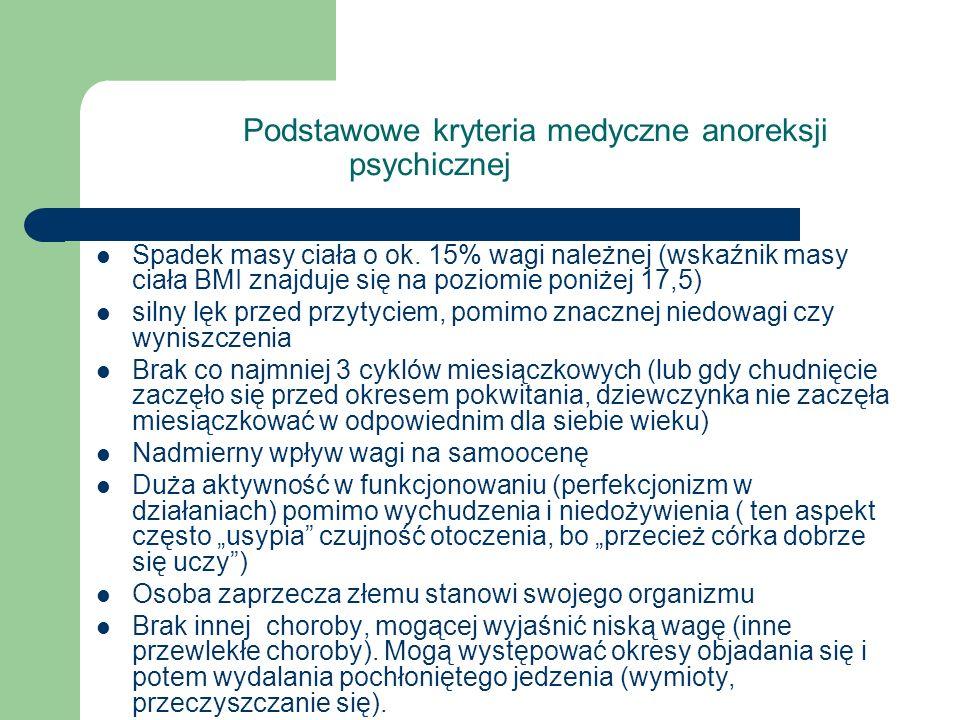 Podstawowe kryteria medyczne anoreksji psychicznej