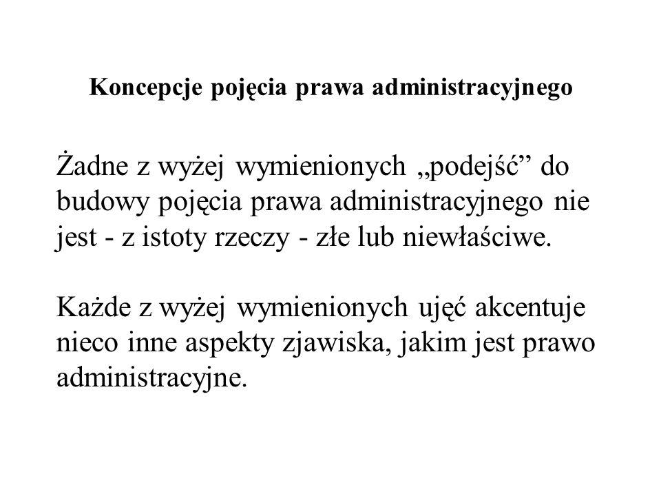 Koncepcje pojęcia prawa administracyjnego