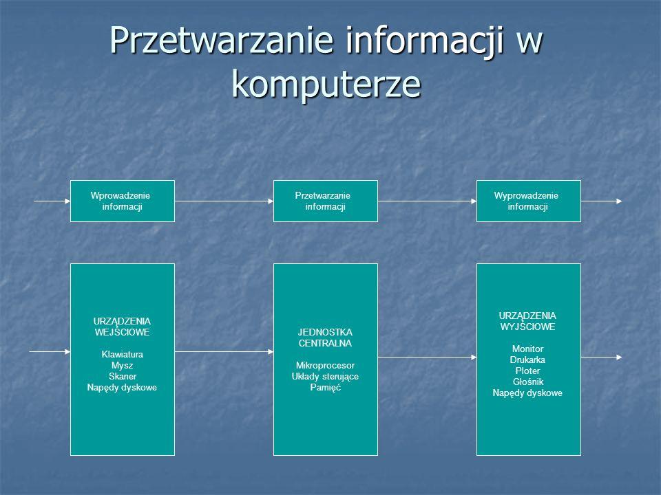 Przetwarzanie informacji w komputerze