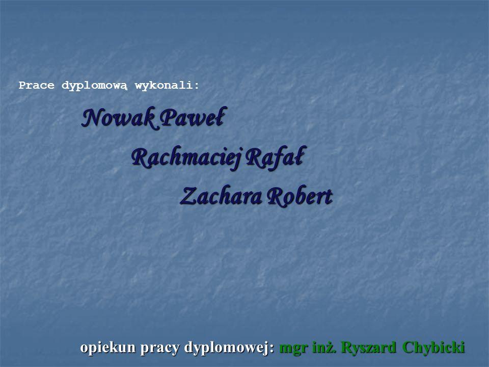 Nowak Paweł Rachmaciej Rafał Zachara Robert