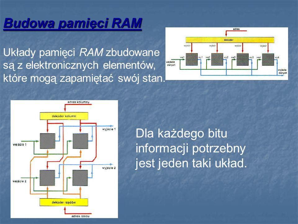 Budowa pamięci RAM Układy pamięci RAM zbudowane są z elektronicznych elementów, które mogą zapamiętać swój stan.