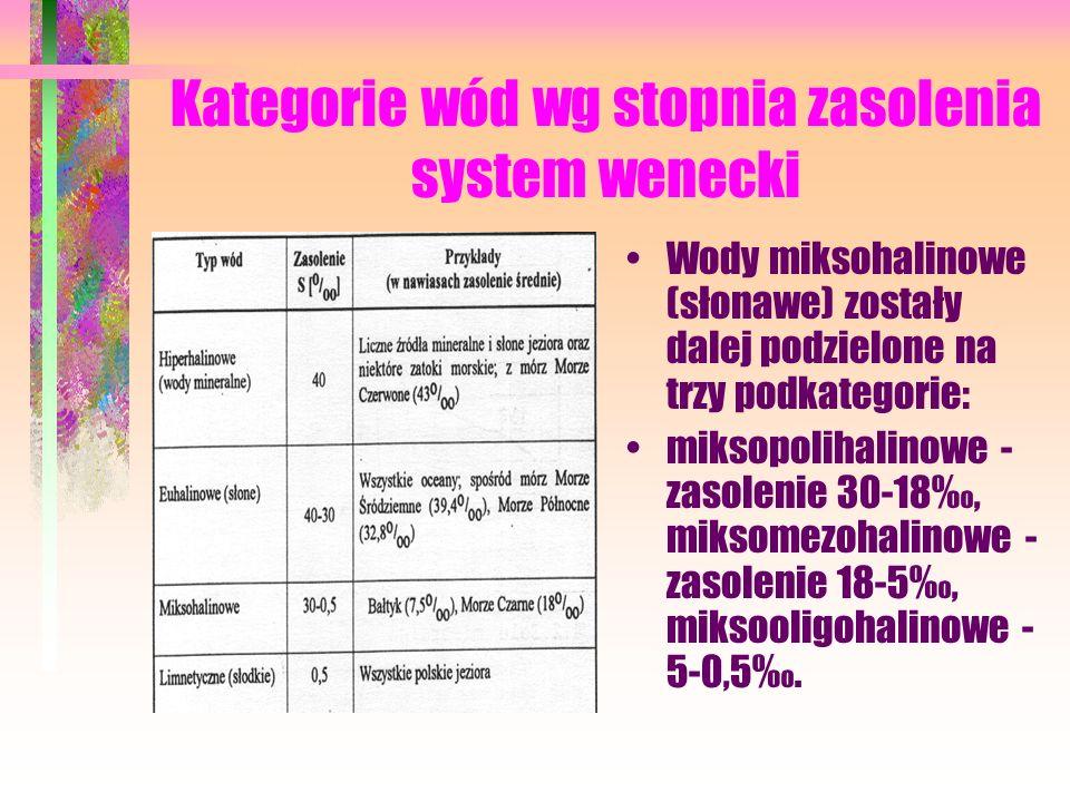 Kategorie wód wg stopnia zasolenia system wenecki