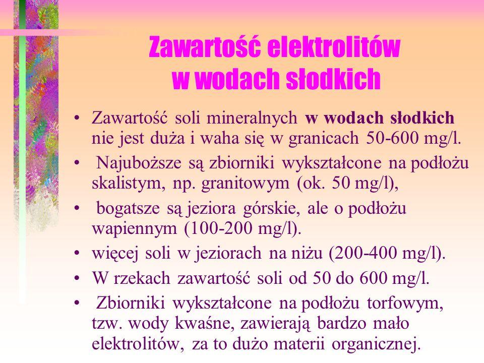 Zawartość elektrolitów w wodach słodkich