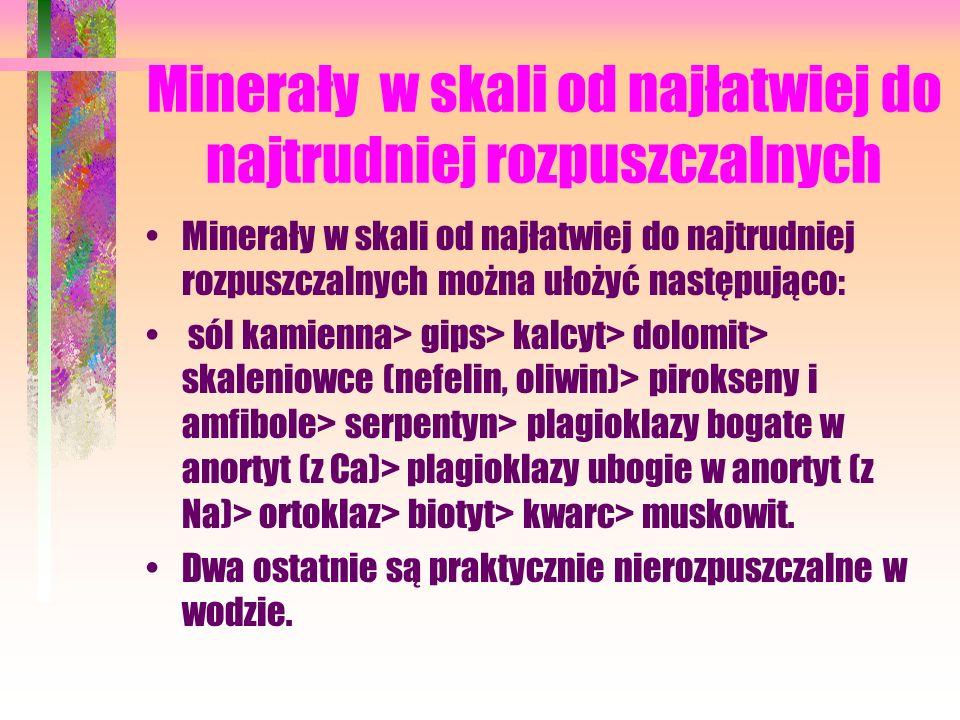 Minerały w skali od najłatwiej do najtrudniej rozpuszczalnych