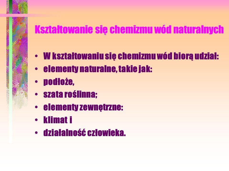 Kształtowanie się chemizmu wód naturalnych