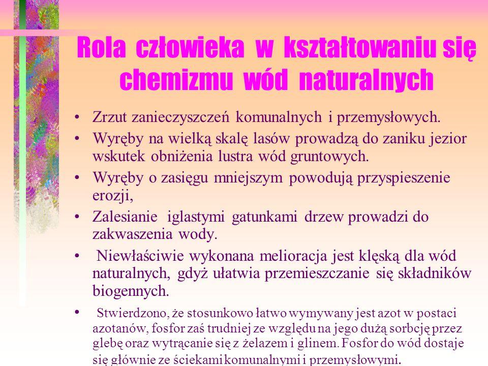 Rola człowieka w kształtowaniu się chemizmu wód naturalnych