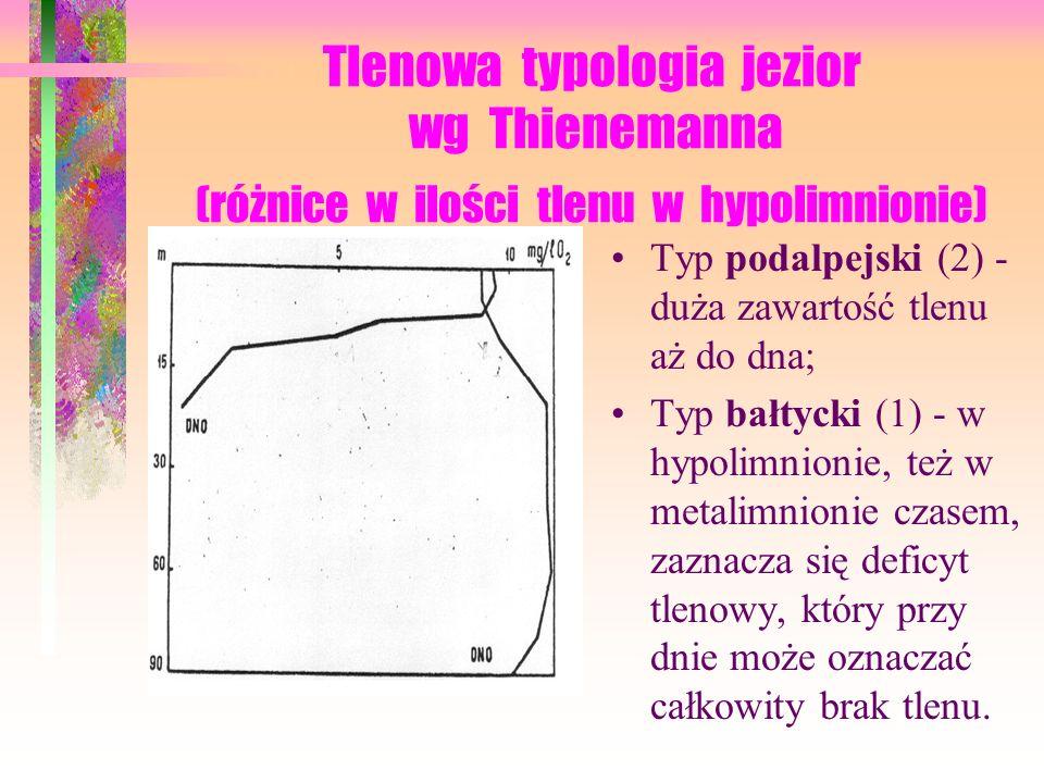 Tlenowa typologia jezior wg Thienemanna (różnice w ilości tlenu w hypolimnionie)
